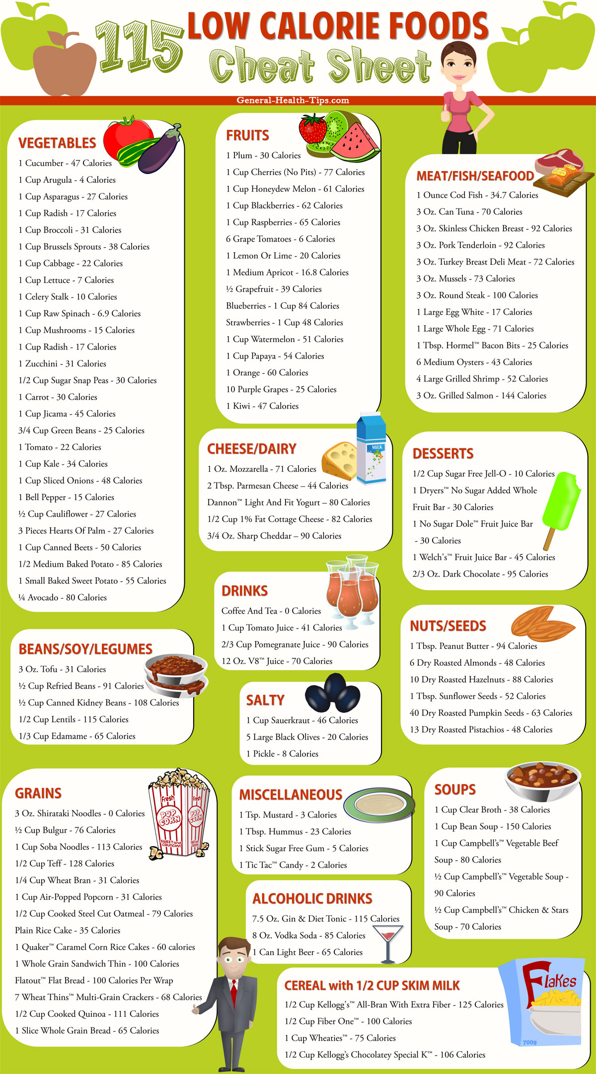 Trying To Lose Weight Fast? Try These 115 Low Calorie Foods